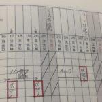 手帳についているガントチャートの使い方 建築設計の場合
